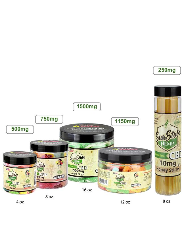 proportions of edibles rev