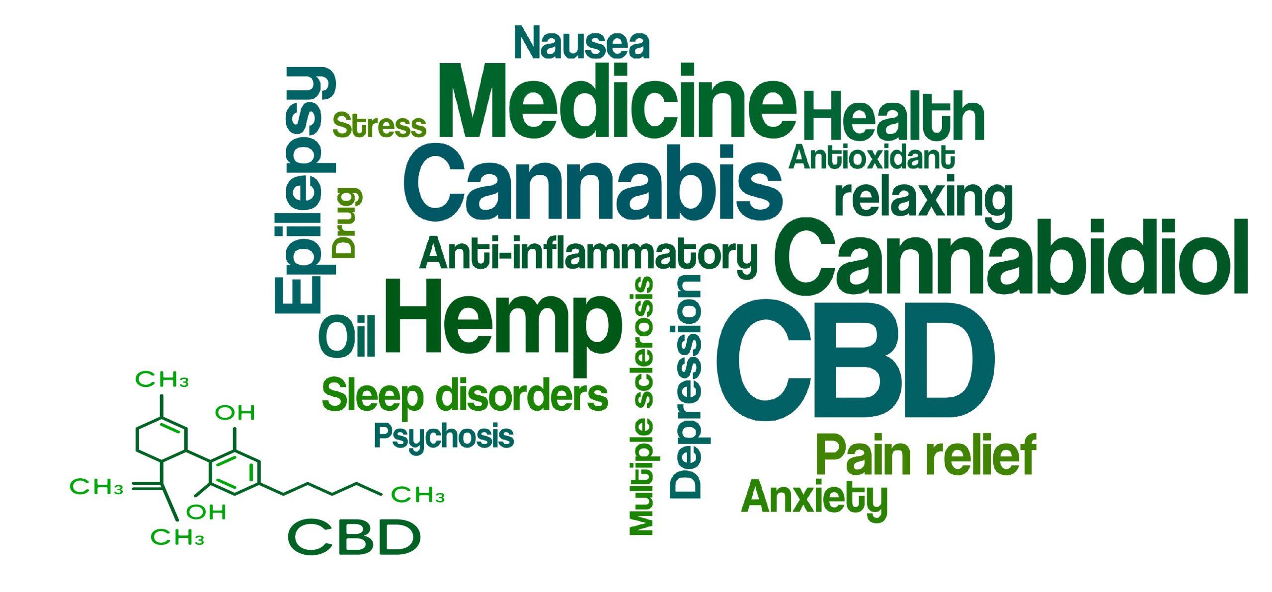 CBD Vitamins