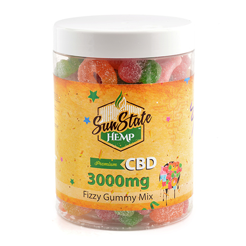 The benefits of consuming CBD edibles and CBD products